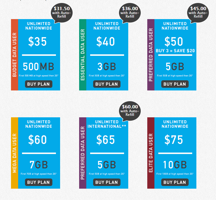 Prepaid service Net10